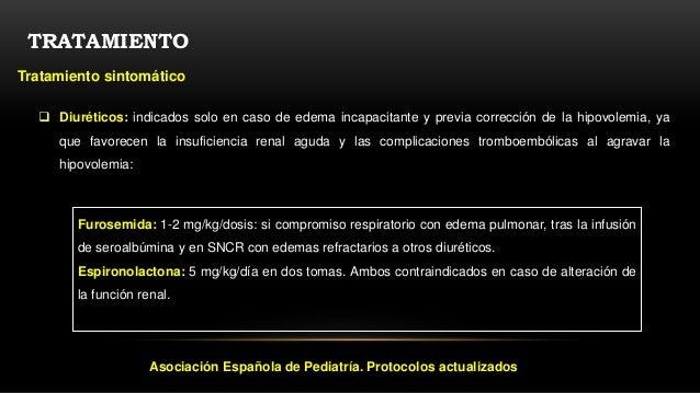 Perfusión de albúmina solo en caso de SN congénito, hipovolemia clínica con taquicardia e hipotensión arterial, edemas i...