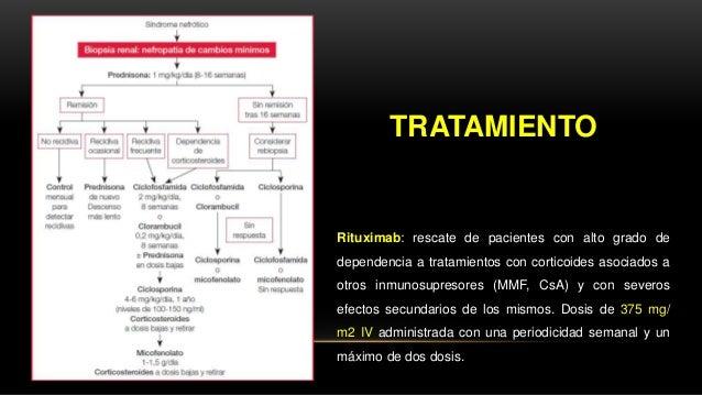PRONOSTICO  En general, cuanto más temprana es la remisión en respuesta a los esteroides, mejor es el pronóstico.  En lo...