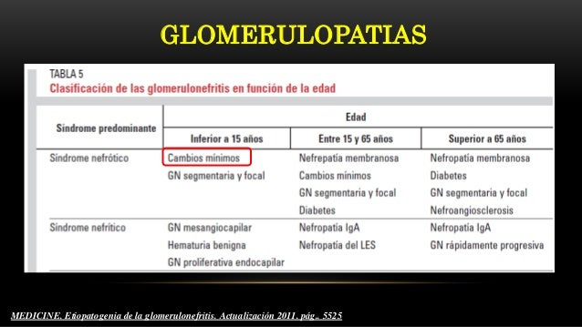 MEDICINE. Etiopatogenia de la glomerulonefritis. Actualización 2011. pág.. 5525 GLOMERULOPATIAS