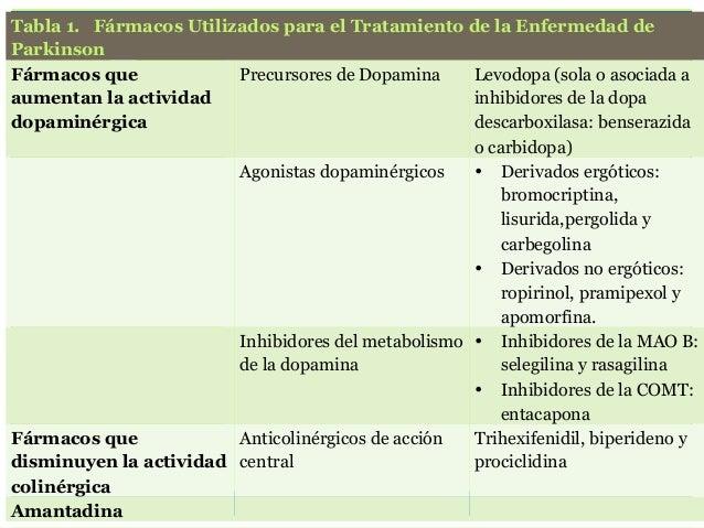 Enfermedad de Parkinson UP Med
