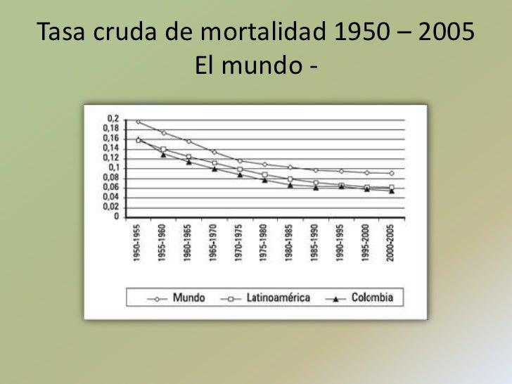 2.6 millones como consecuencia de sobrepeso u obesidad