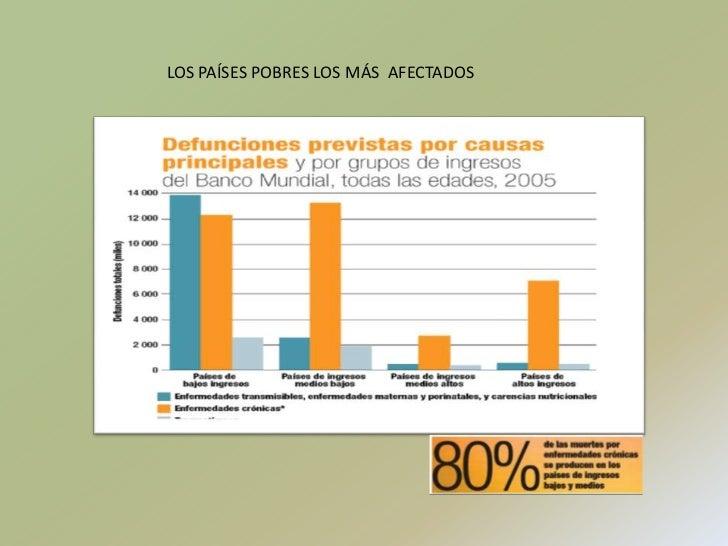 Tasa cruda de mortalidad 1950 – 2005El mundo - <br />