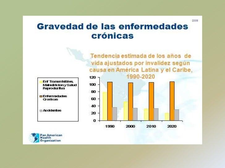 H E C H O S :<br />Se espera que las enfermedades crónicas aumenten en los próximos 25 años, porque los menores tasas de m...
