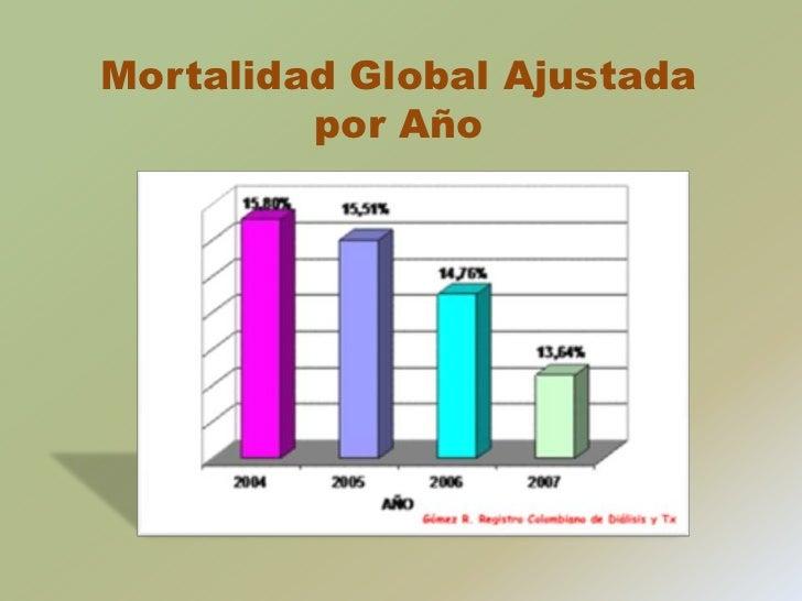 PREVALENCIA DE ENFERMEDADES CRÓNICAS<br /><ul><li>Diabetes Mellitus35.1