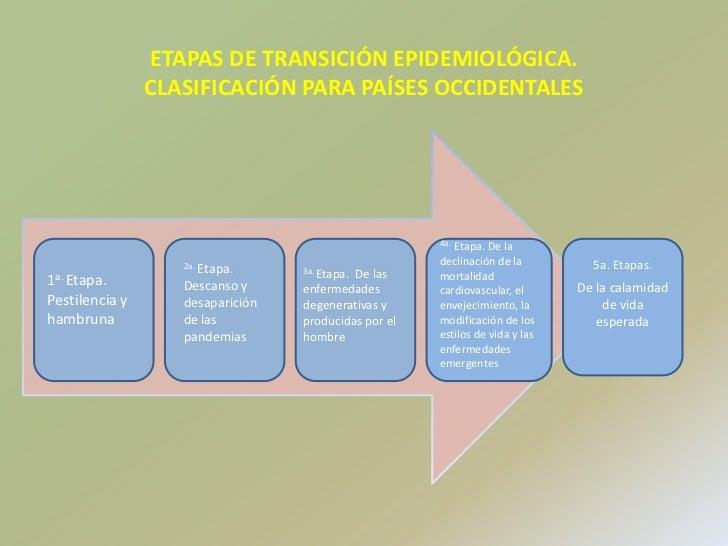 Tasas globales de mortalidad de las principales enfermedades crónicas no transmisibles,  Colombia, 1990 a 1999.<br />