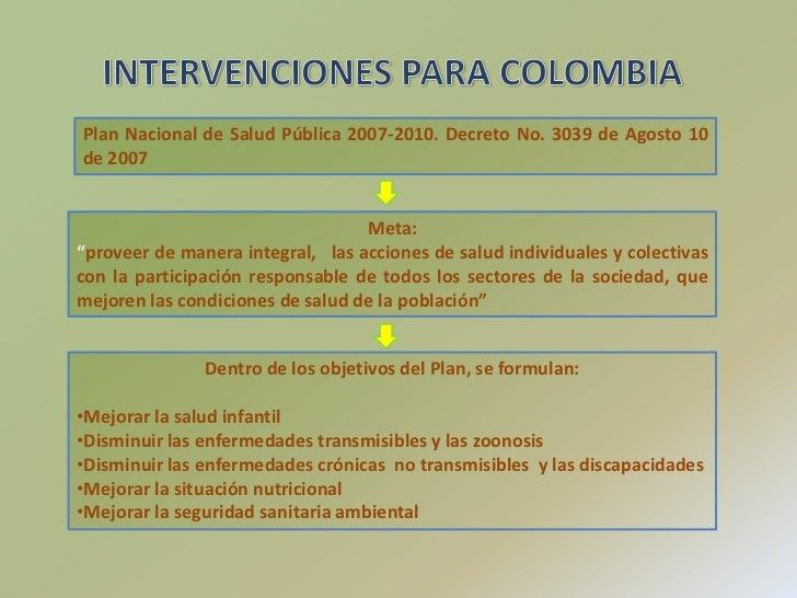 RESPUESTA DE LA OPS<br />Estrategia Regional y Plan de Acción Integrado para la Prevención y el Control de Enfermedades Cr...