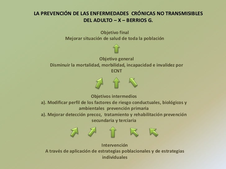 En 2002 la 26ª. Conferencia Sanitaria Panamericana reconoció que las enfermedades crónicas no transmisibles son la causa p...