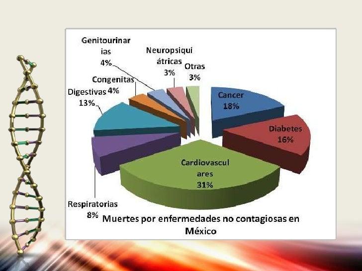 70% DE LOS ADULTOS          1 DE CADA 4 NIÑOS MEXICANOS   EN MEXICO PADECEN                  SON OBESOS       SOBREPESO2 D...