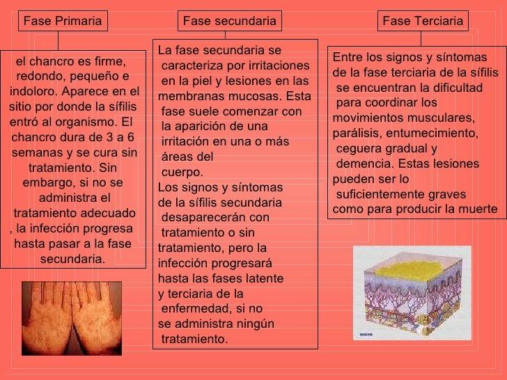 Frases De Prevencion De La Sifilis: ETS
