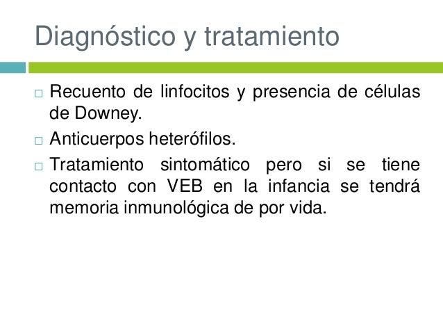 Vengriya el tratamiento atopicheskogo de la dermatitis