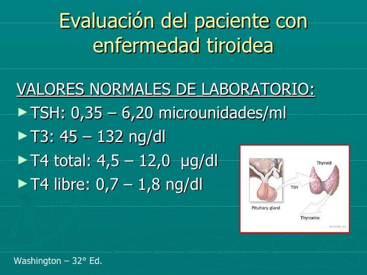 Enfermedades tiroideas - Medicina Interna II - Uai Slide 3