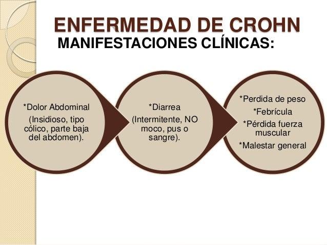 ENFERMEDAD DE CROHN MANIFESTACIONES CLÍNICAS:  *Dolor Abdominal (Insidioso, tipo cólico, parte baja del abdomen).  *Diarre...