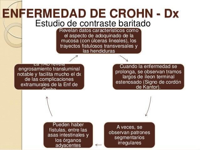 ENFERMEDAD DE CROHN - Dx Estudio de contraste baritado Revelan datos característicos como el aspecto de adoquinado de la m...
