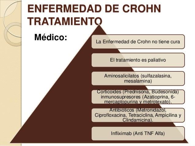 ENFERMEDAD DE CROHN TRATAMIENTO Médico:  La Enfermedad de Crohn no tiene cura  El tratamiento es paliativo Aminosalicilato...