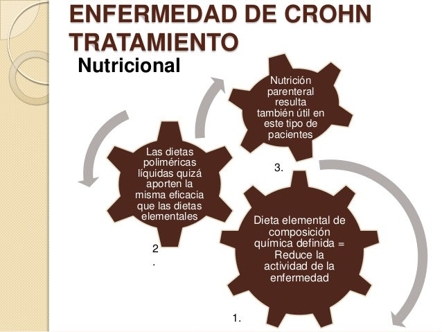 ENFERMEDAD DE CROHN TRATAMIENTO Nutricional Nutrición parenteral resulta también útil en este tipo de pacientes Las dietas...