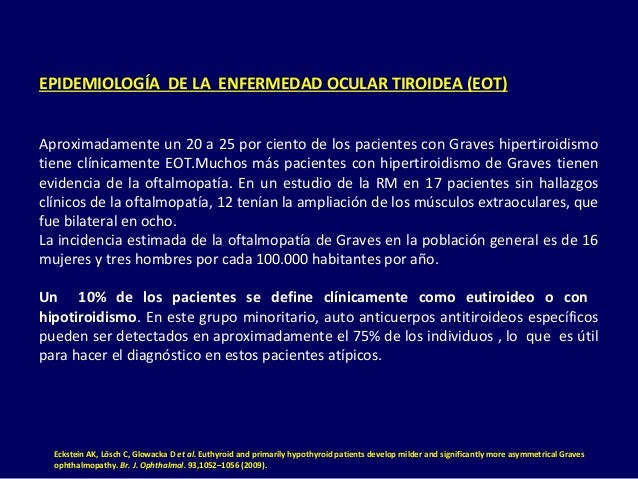 intraorbital steroid injection
