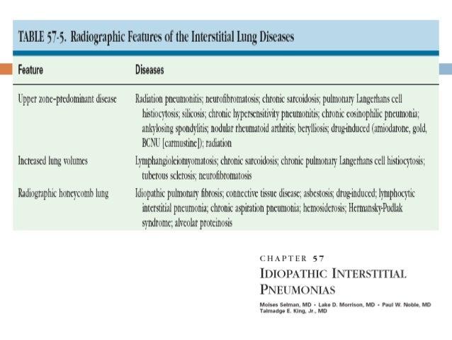 Fibrosis pulmonar idiopática(IPF) Mas común 50-70 años Disnea de esfuerzo y tos no productiva deinicio insidioso Perdid...