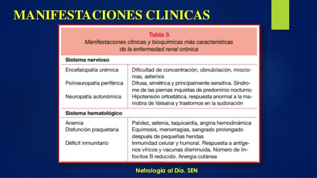 Encefalopatia Uremica Ebook Download