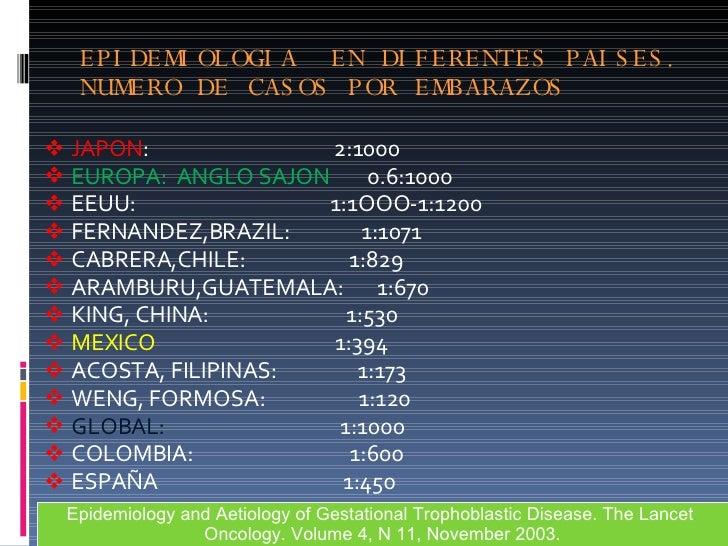 EPIDEMIOLOGIA  EN DIFERENTES PAISES. NUMERO DE CASOS POR EMBARAZOS <ul><li>JAPON :  2:1000  </li></ul><ul><li>EUROPA:  ANG...