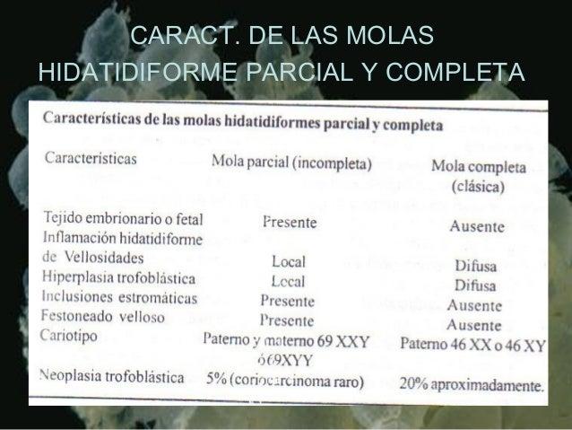 CARACT. DE LAS MOLAS HIDATIDIFORME PARCIAL Y COMPLETA