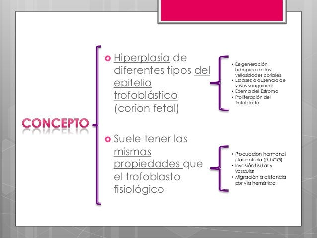  Hiperplasia de        • Degeneración diferentes tipos del     hidrópica de las                          vellosidades cor...
