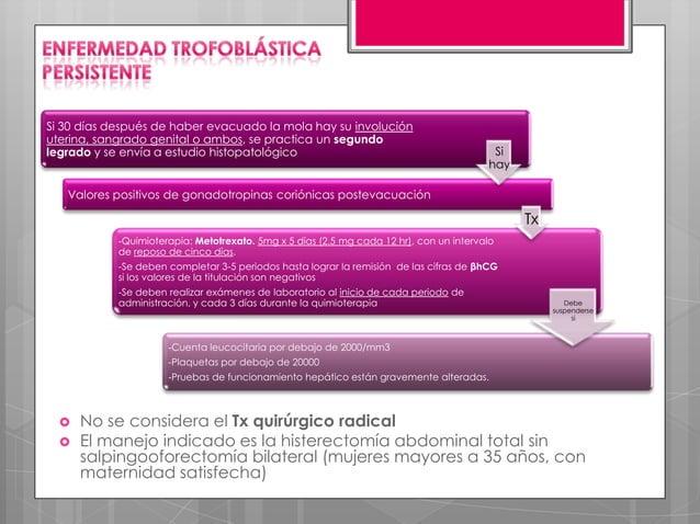    Frecuencia de un embarazo    molar 1/240 embarazos    normales y una mola invasiva    1/250 embarazos molares   El pr...