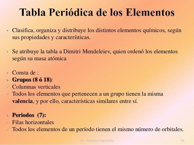 Enfermeria clase 1 2014 vernica espndola 26 clasifica organiza y distribuye los distintos elementos qumicos urtaz Image collections
