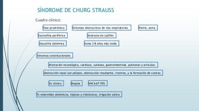 SÍNDROME DE CHURG STRAUSS Cuadro clínico: obstrucción nasal con pólipos, obstrucción resultante, rinorrea, y la formación ...