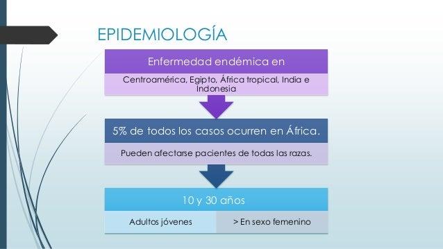 EPIDEMIOLOGÍA 10 y 30 años Adultos jóvenes > En sexo femenino 5% de todos los casos ocurren en África. Pueden afectarse pa...