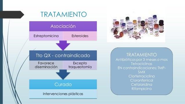 TRATAMIENTO Curado Intervenciones plásticas Tto QX - contraindicado Favorece diseminación Excepto traqueotomía Asociación ...
