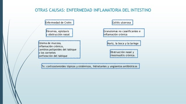 OTRAS CAUSAS: ENFERMEDAD RENAL CRÓNICA VITAMINA C OXALATO DE CALCIO Eliminación renal Aumentan niveles sanguíneos y deposi...