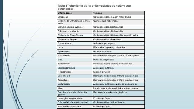 BIBLIOGRAFIA •Bailey, Byron J.; Johnson, Jonas T.; Newlands, Shawn D. Head & Neck Surgery - Otolaryngology, •4th Edition. ...