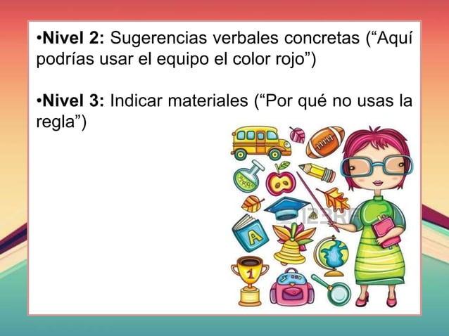 """•Nivel 2: Sugerencias verbales concretas (""""Aquí podrías usar el equipo el color rojo"""") •Nivel 3: Indicar materiales (""""Por ..."""