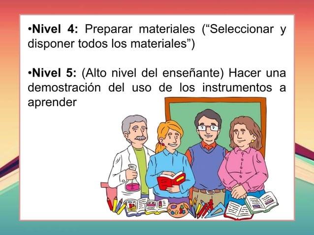 """•Nivel 4: Preparar materiales (""""Seleccionar y disponer todos los materiales"""") •Nivel 5: (Alto nivel del enseñante) Hacer u..."""