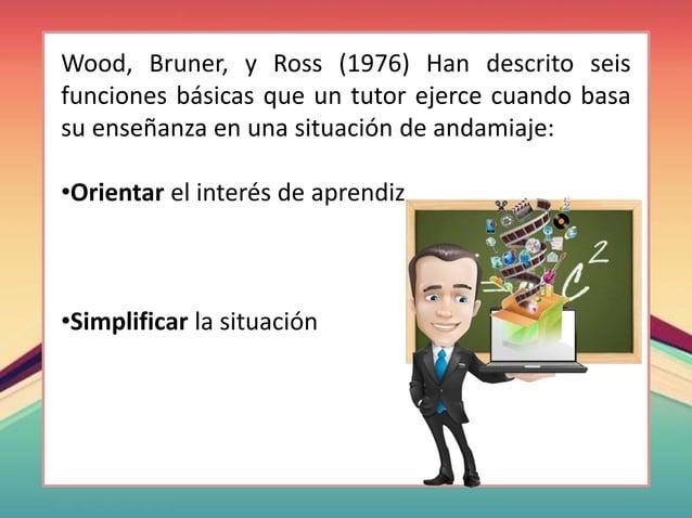Wood, Bruner, y Ross (1976) Han descrito seis funciones básicas que un tutor ejerce cuando basa su enseñanza en una situac...