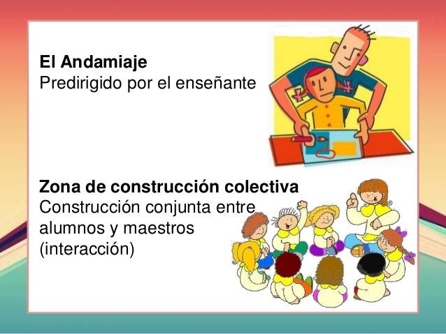 El Andamiaje Predirigido por el enseñante Zona de construcción colectiva Construcción conjunta entre alumnos y maestros (i...