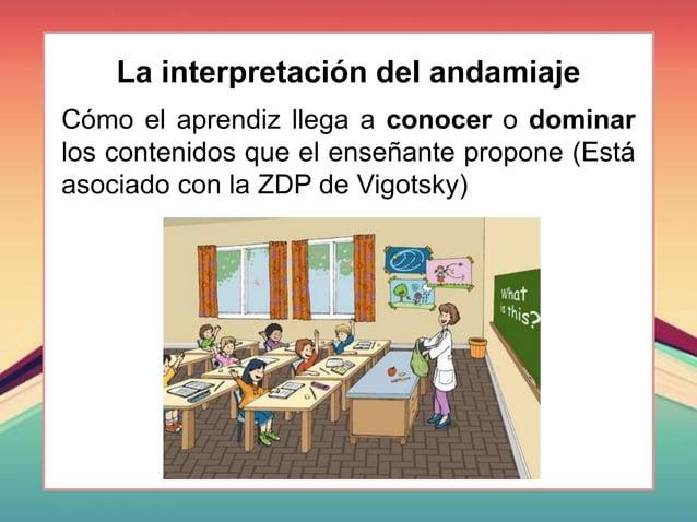 La interpretación del andamiaje Cómo el aprendiz llega a conocer o dominar los contenidos que el enseñante propone (Está a...