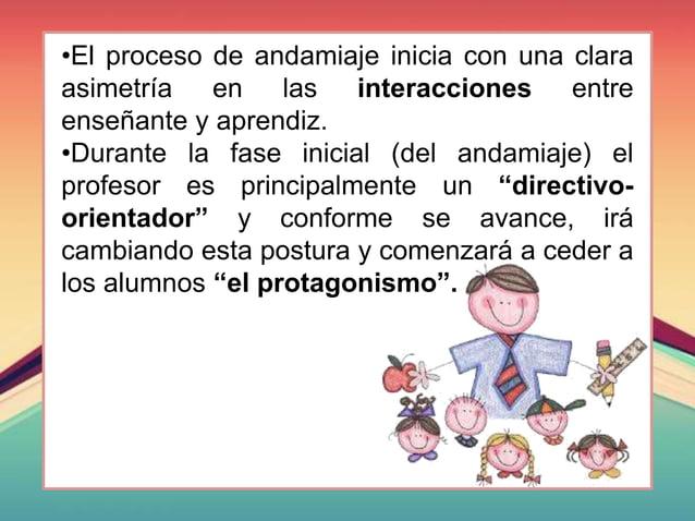 •El proceso de andamiaje inicia con una clara asimetría en las interacciones entre enseñante y aprendiz. •Durante la fase ...