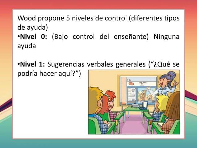Wood propone 5 niveles de control (diferentes tipos de ayuda) •Nivel 0: (Bajo control del enseñante) Ninguna ayuda •Nivel ...