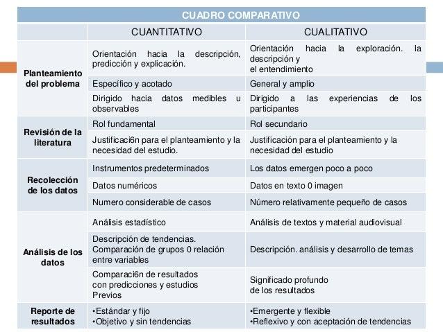 Enfoque C Uantitativo
