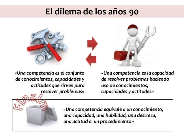 El dilema de los años 90 «Una competencia es el conjunto de conocimientos, capacidades y actitudes que sirven para resolve...