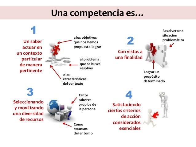 Una competencia es… Un saber actuar en un contexto particular de manera pertinente a las características del contexto al p...