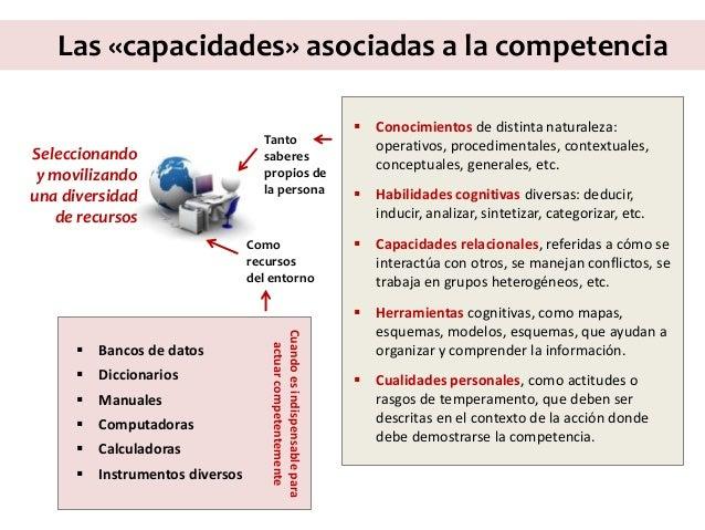 Las «capacidades» asociadas a la competencia Seleccionando y movilizando una diversidad de recursos Tanto saberes propios ...