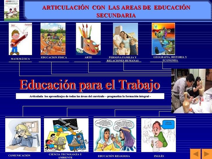 COMUNICACIÓN MATEMÁTICA CIENCIA TECNOLOGÍA Y AMBIENTE ARTE EDUCACIÓN RELIGIOSA PERSONA FAMILIA Y RELACIONES HUMANAS EDUCAC...