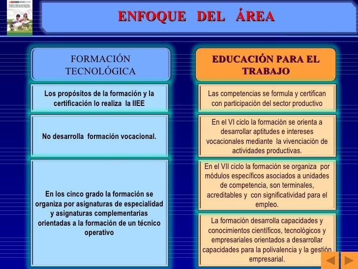 ENFOQUE  DEL  ÁREA FORMACIÓN TECNOLÓGICA Los propósitos de la formación y la certificación lo realiza  la IIEE EDUCACIÓN P...