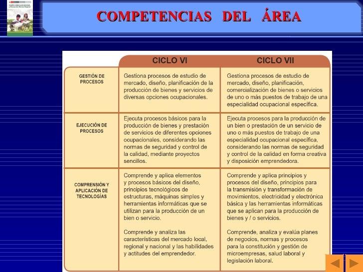 COMPETENCIAS  DEL  ÁREA