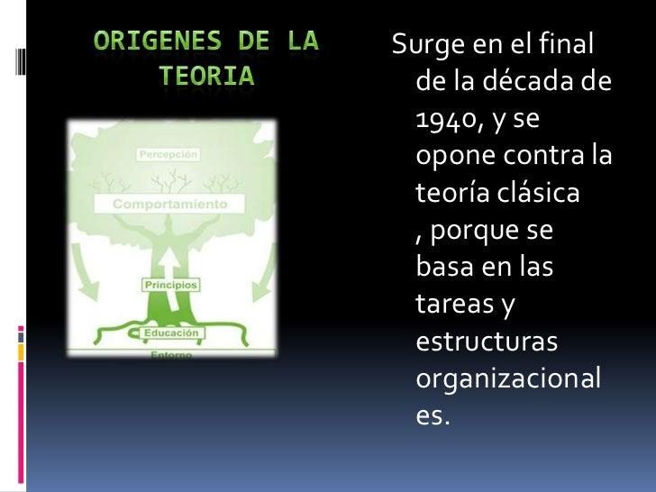 Enfoque del comportamiento de la administracion diapositivas (2) Slide 3