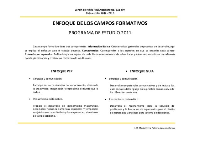 Jardín de Niños Raúl Anguiano No. 632 T/V                                                      Ciclo escolar 2012 - 2013  ...