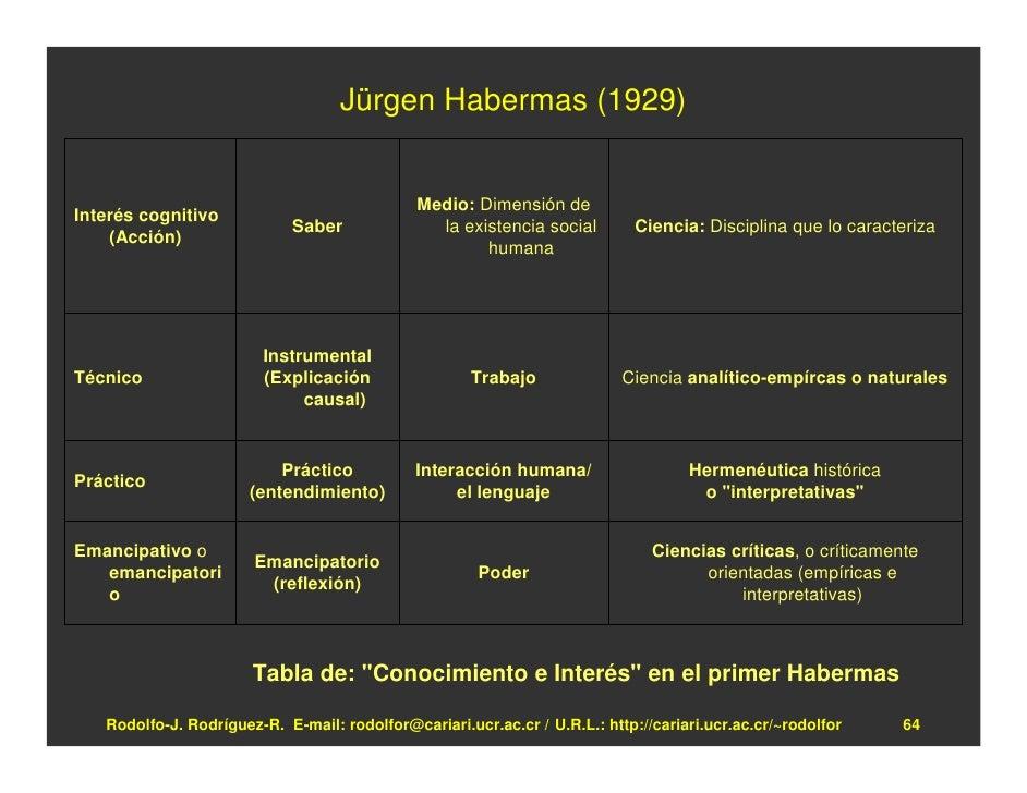 habermas and social media pdf