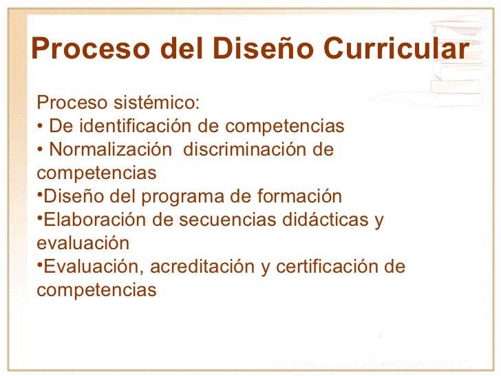 <ul><li>Proceso sistémico:  </li></ul><ul><li>•  De identificación de competencias </li></ul><ul><li>•  Normalización  dis...
